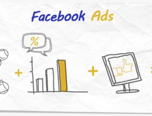 Links Patrocinados: Facebook Ads – Aumente suas vendas!!!